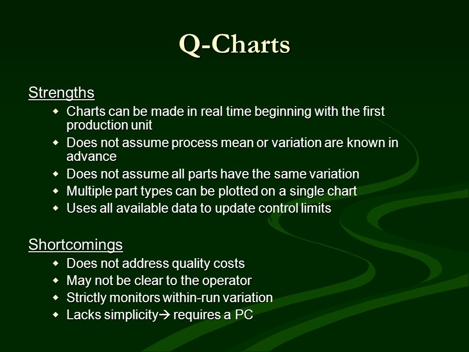 Q-Charts Strengths Shortcomings