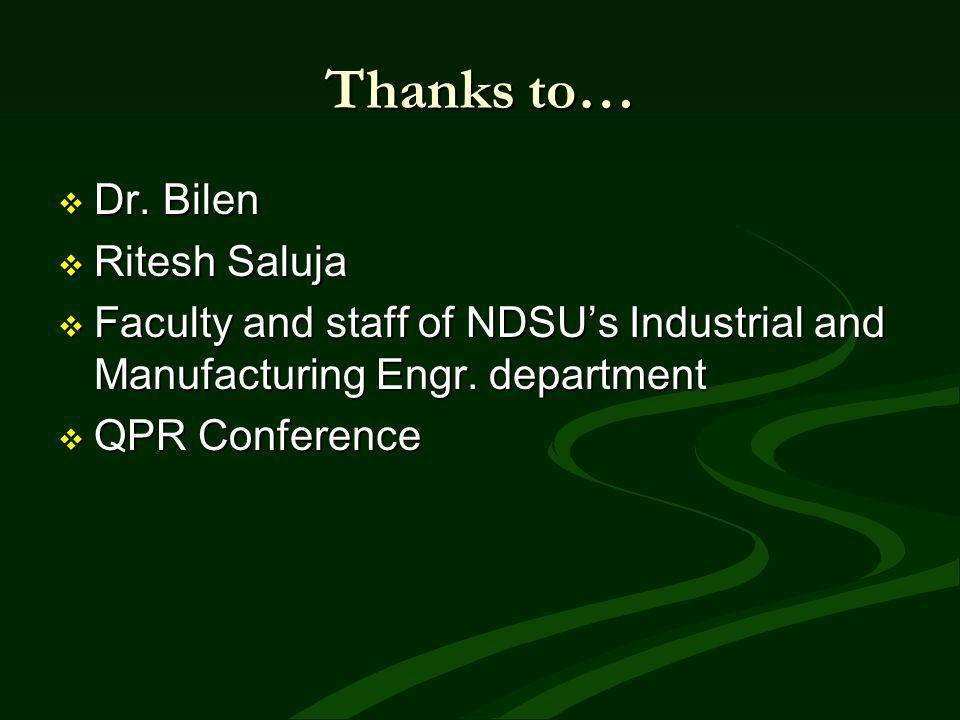 Thanks to… Dr. Bilen Ritesh Saluja