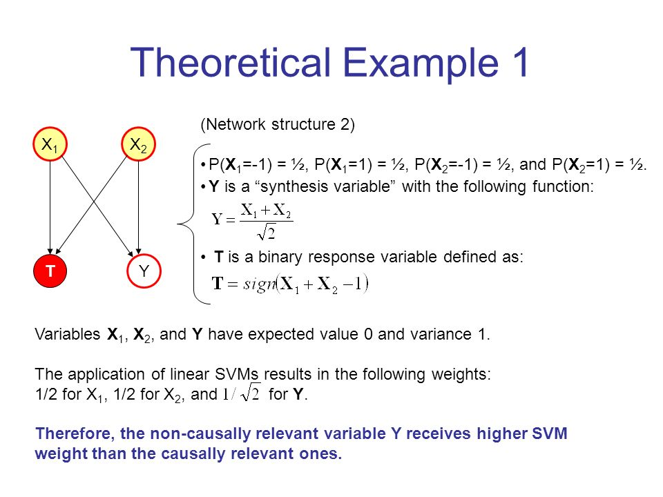 Theoretical Example 1 (Network structure 2)