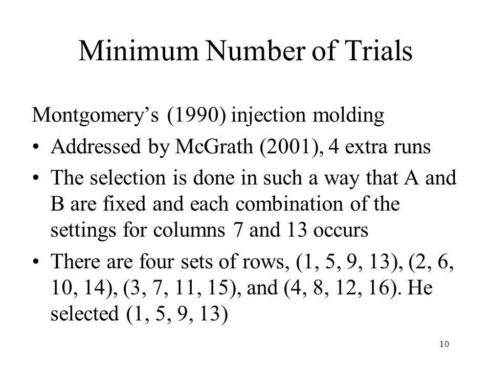 Minimum Number of Trials
