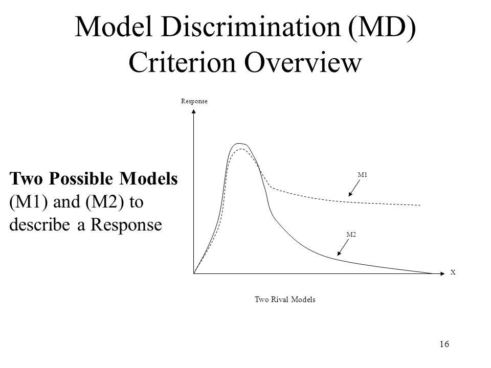 Model Discrimination (MD) Criterion Overview
