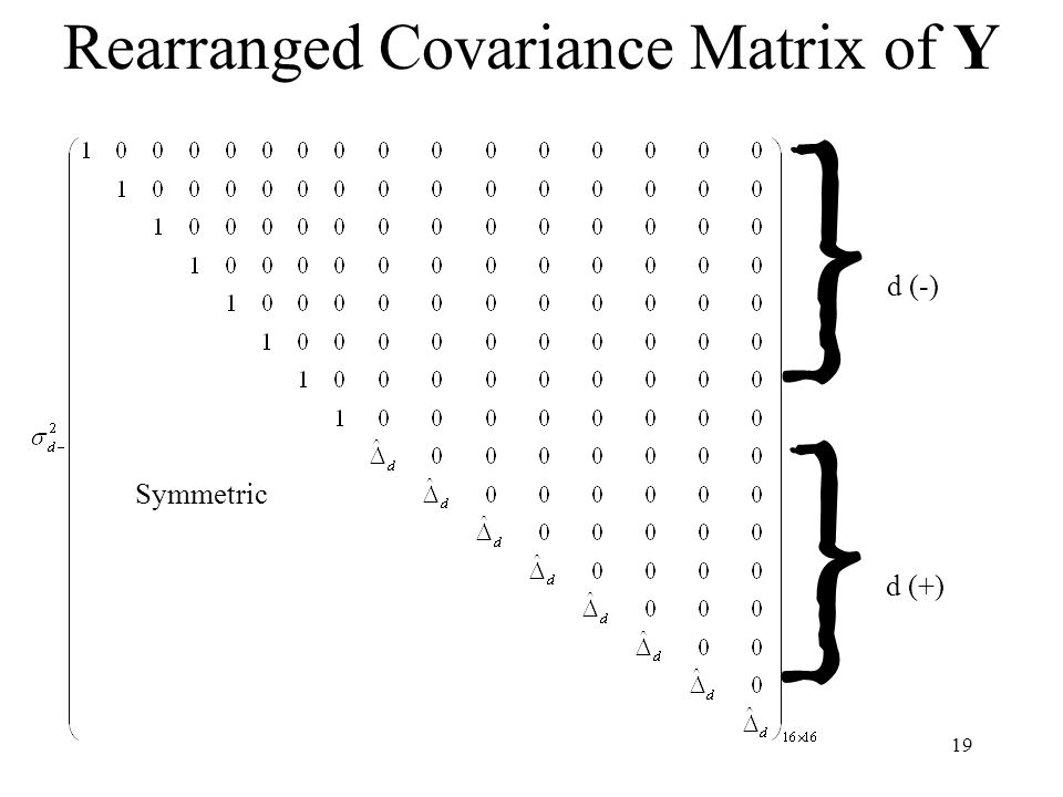 Rearranged Covariance Matrix of Y
