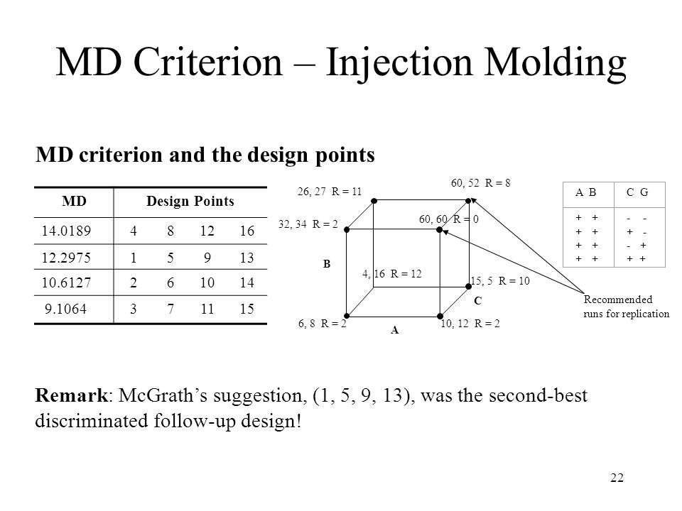 MD Criterion – Injection Molding