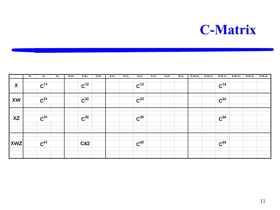 C-Matrix