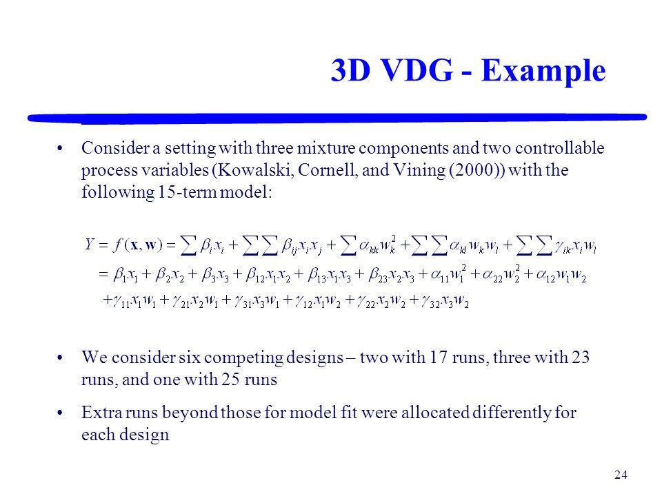 3D VDG - Example