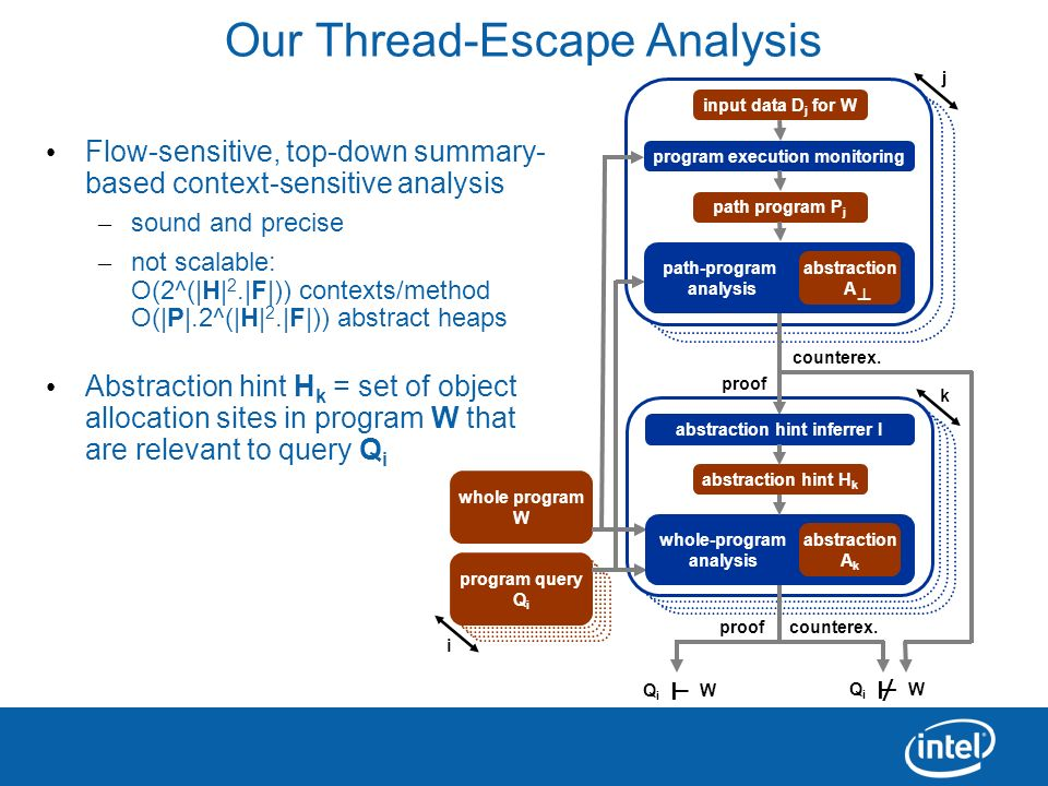 Our Thread-Escape Analysis