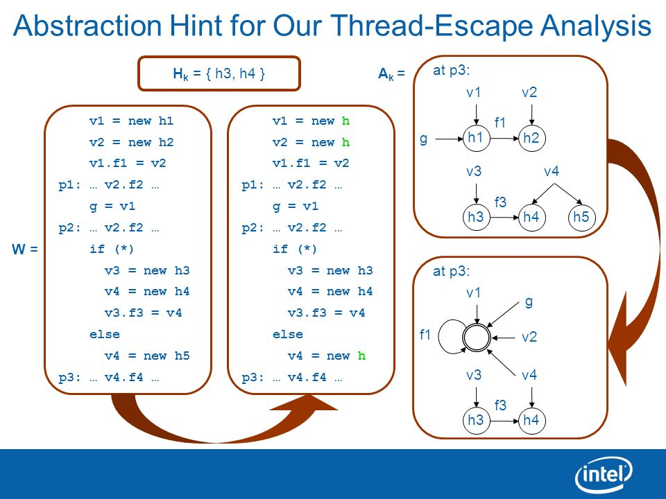 Abstraction Hint for Our Thread-Escape Analysis