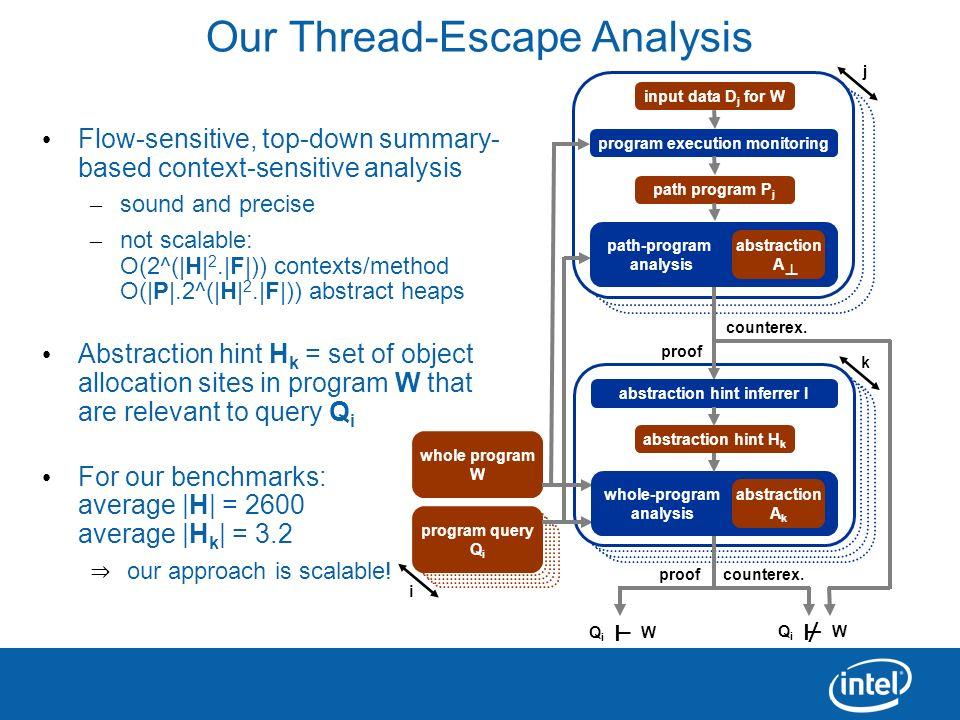 Our Thread-Escape Analysis