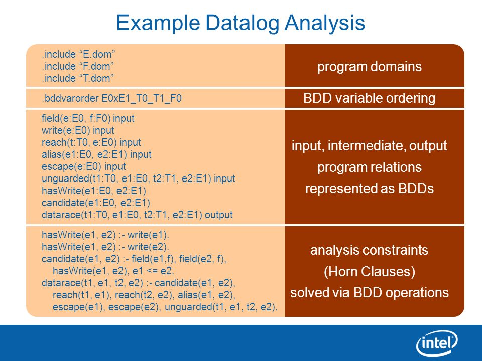 Example Datalog Analysis
