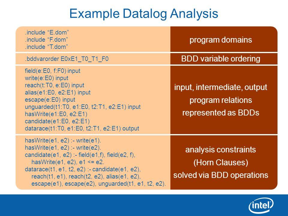 Example Datalog Analysis