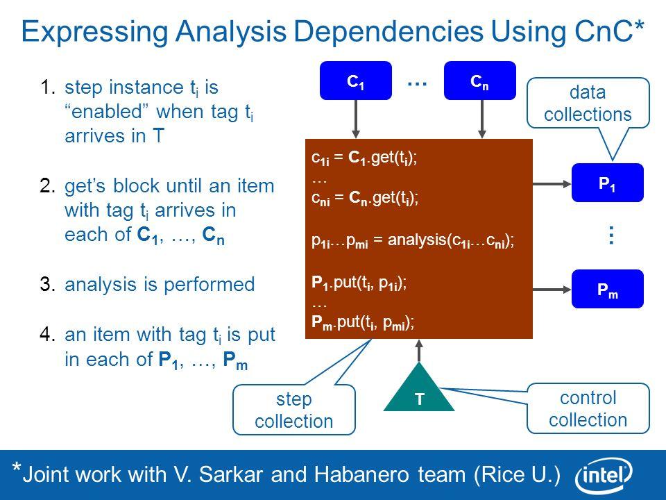 Expressing Analysis Dependencies Using CnC*