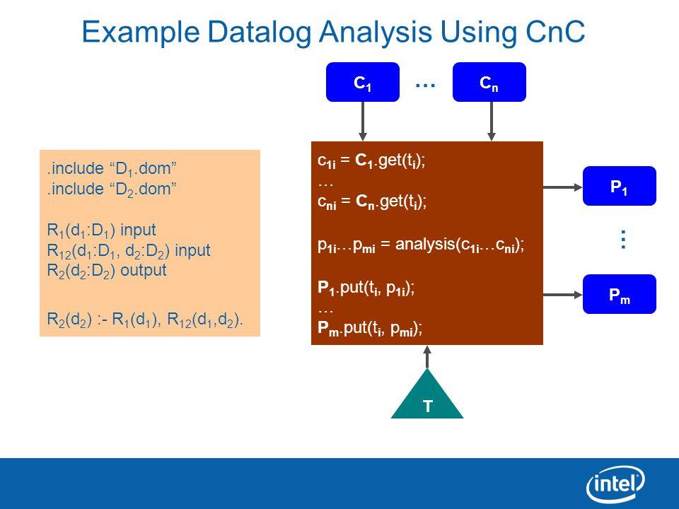 Example Datalog Analysis Using CnC