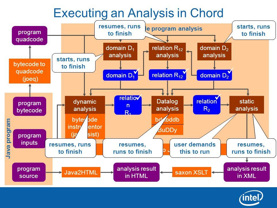 Executing an Analysis in Chord