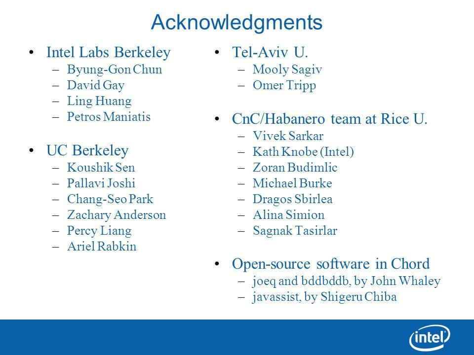 Acknowledgments Intel Labs Berkeley UC Berkeley Tel-Aviv U.