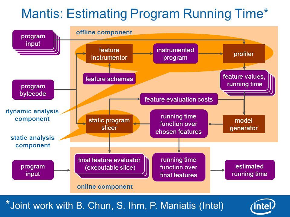 Mantis: Estimating Program Running Time*