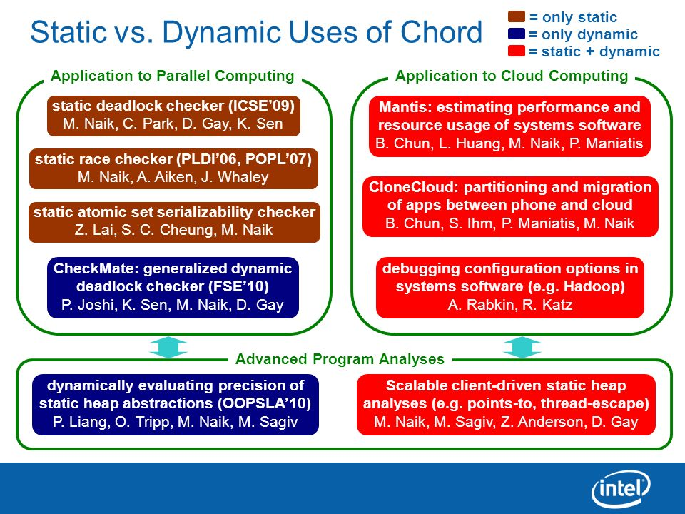 Static vs. Dynamic Uses of Chord