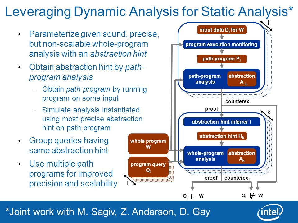 Leveraging Dynamic Analysis for Static Analysis*