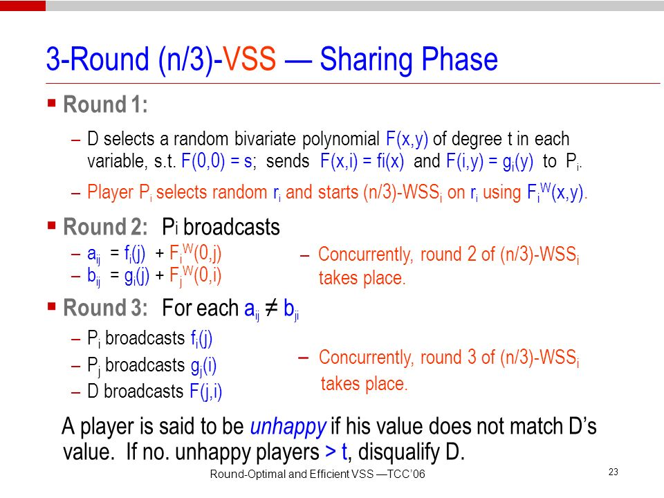 3-Round (n/3)-VSS — Sharing Phase