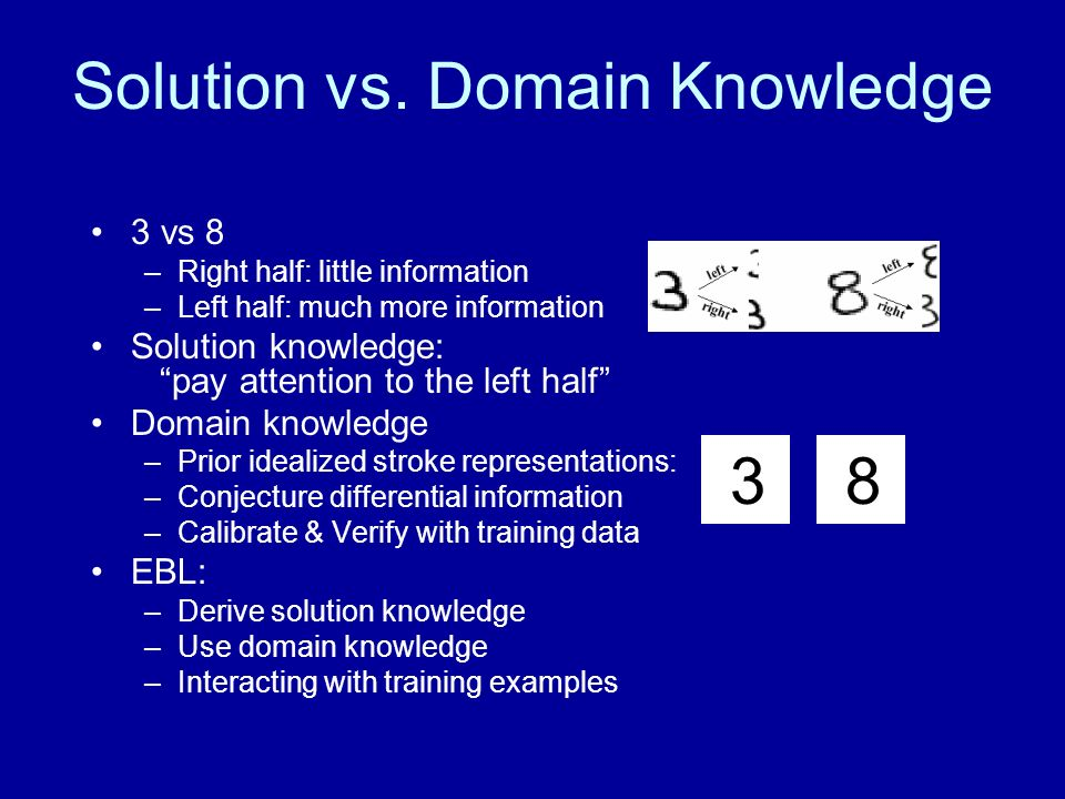 Solution vs. Domain Knowledge