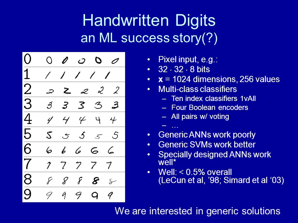Handwritten Digits an ML success story( )