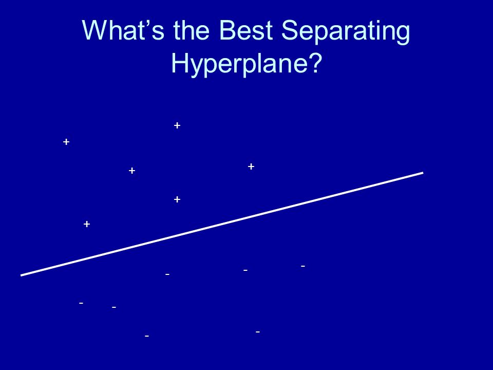 What's the Best Separating Hyperplane