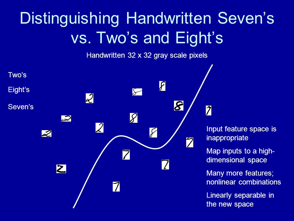 Distinguishing Handwritten Seven's vs. Two's and Eight's
