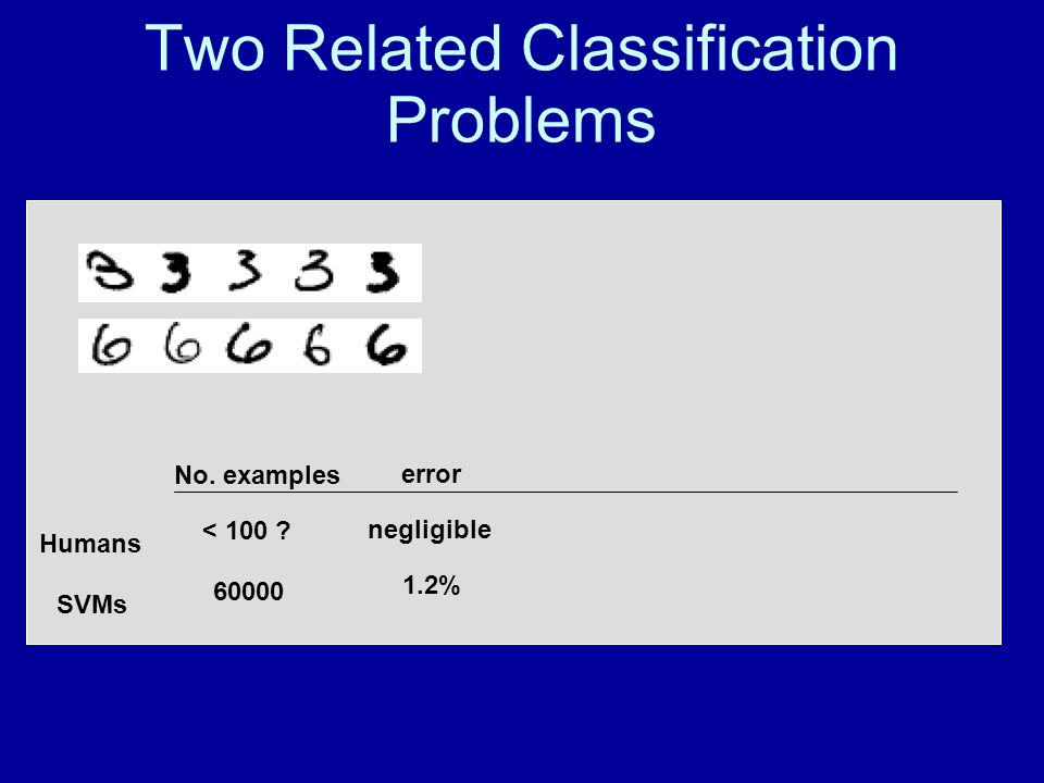 Two Related Classification Problems
