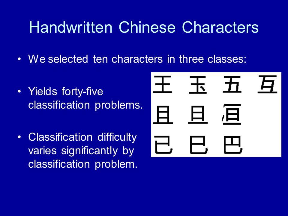 Handwritten Chinese Characters
