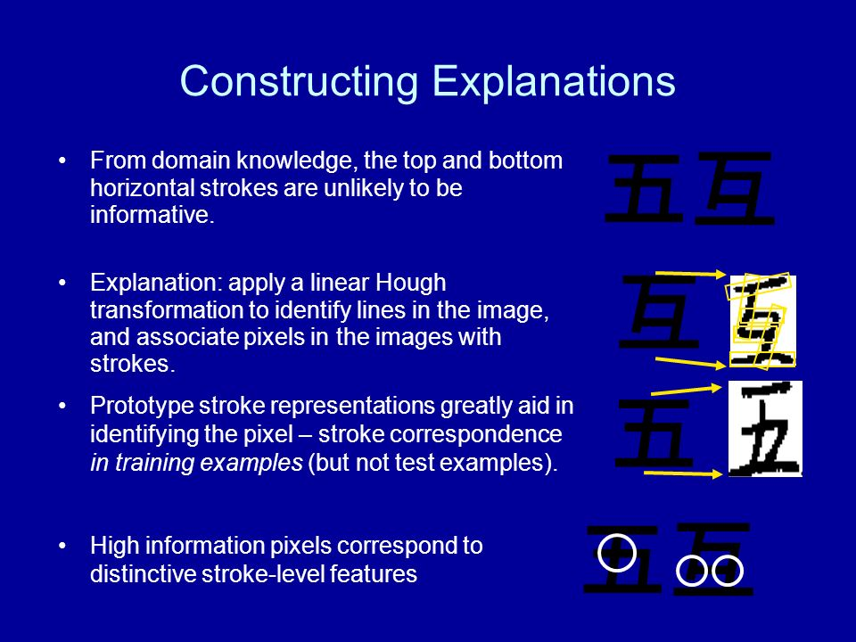 Constructing Explanations