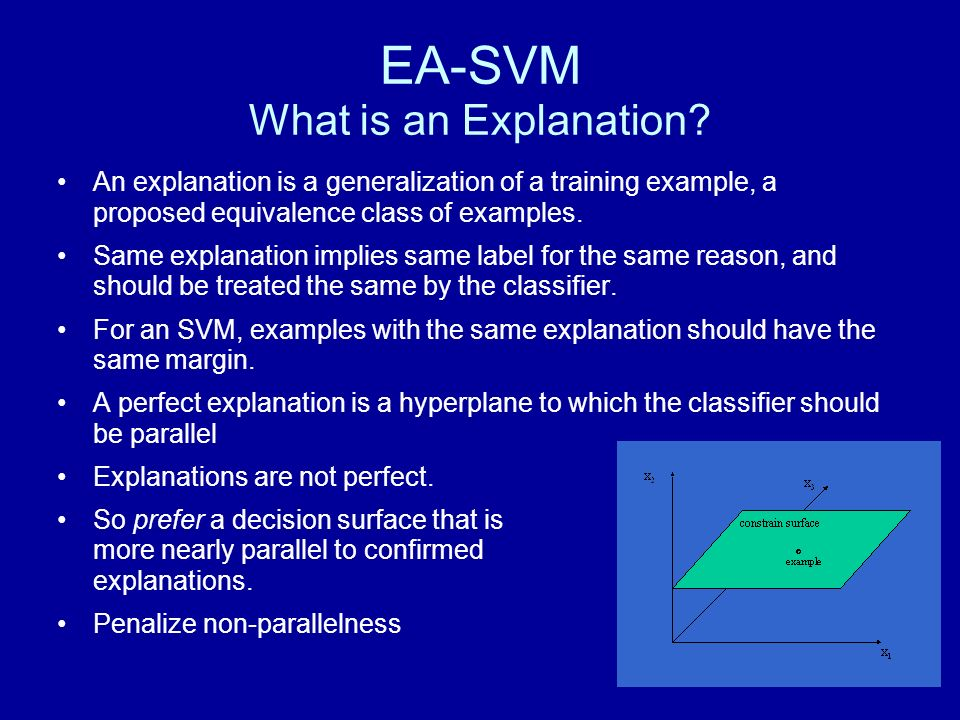 EA-SVM What is an Explanation