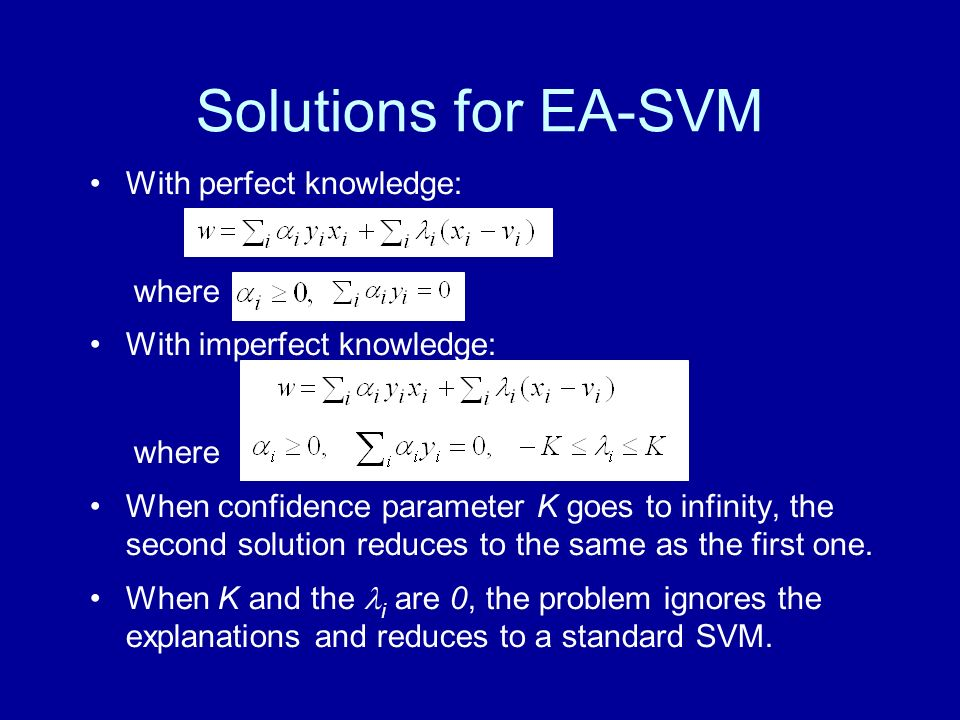 Solutions for EA-SVM With perfect knowledge: where