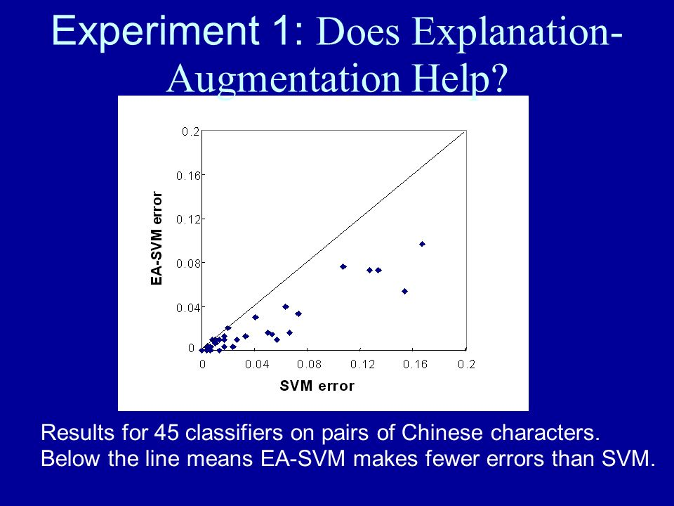 Experiment 1: Does Explanation-Augmentation Help
