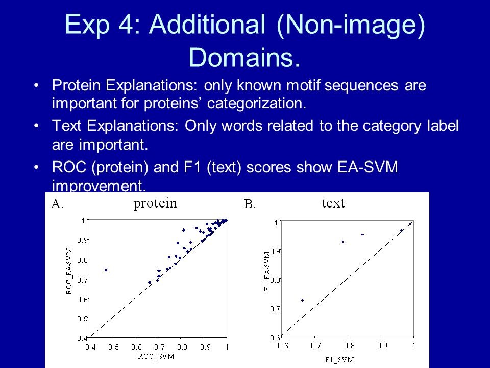 Exp 4: Additional (Non-image) Domains.