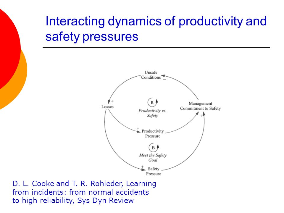Interacting dynamics of productivity and safety pressures