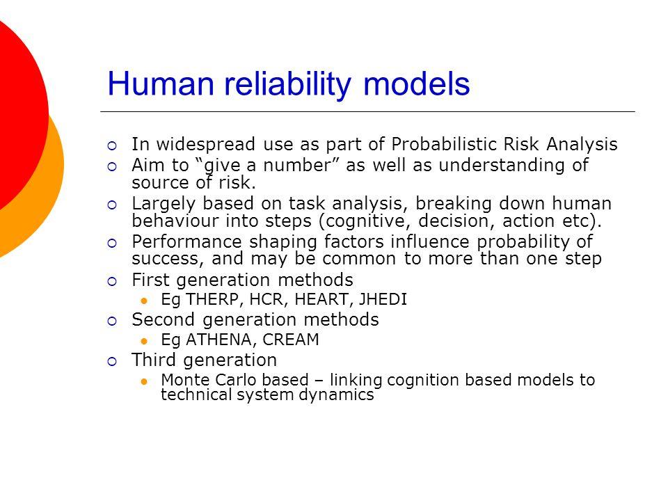 Human reliability models