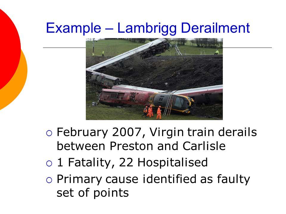 Example – Lambrigg Derailment