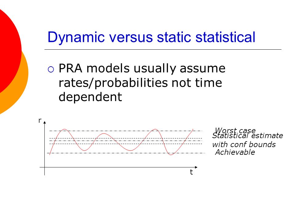 Dynamic versus static statistical