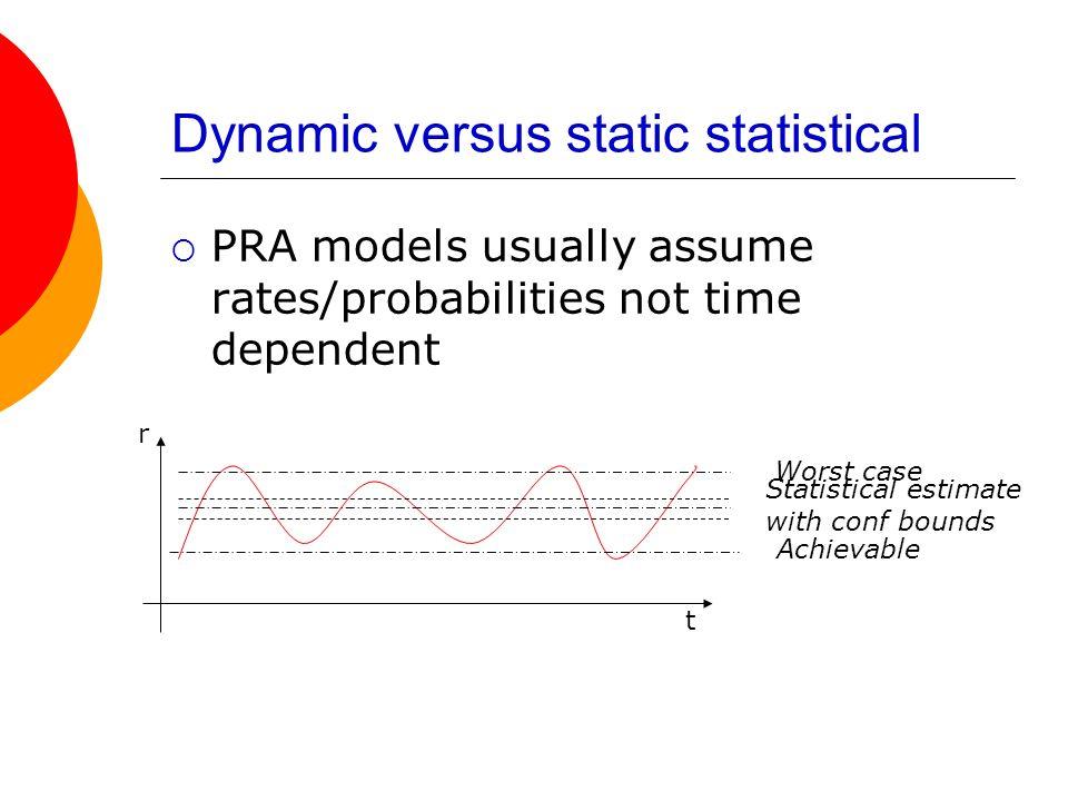 Dynamic versus static statistical