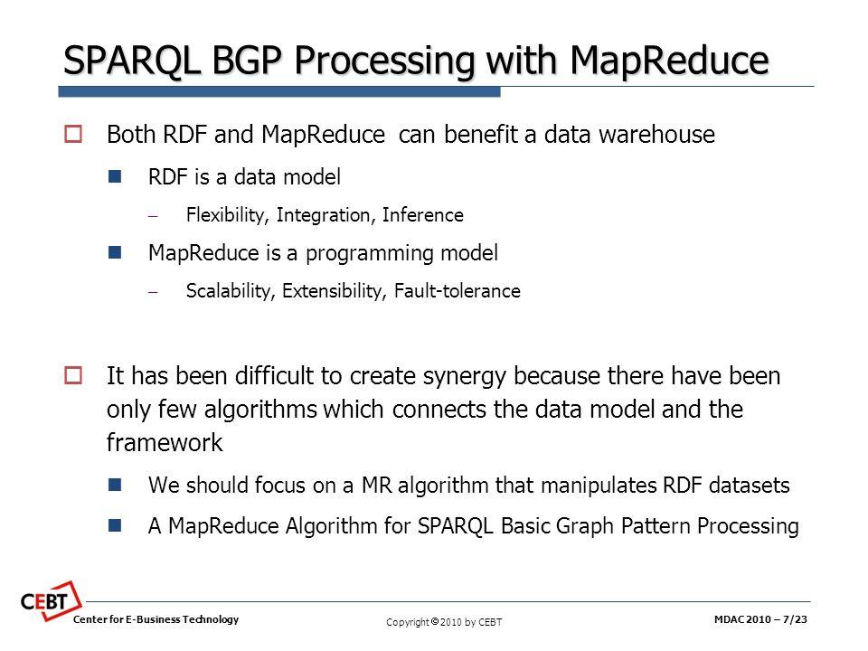 SPARQL BGP Processing with MapReduce
