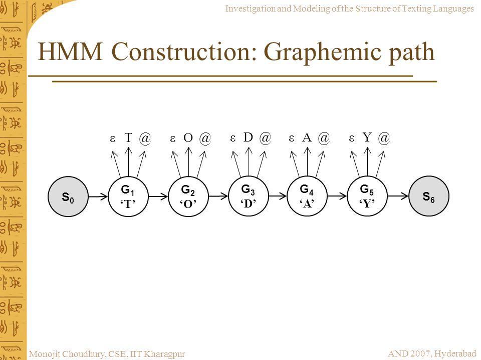 HMM Construction: Graphemic path