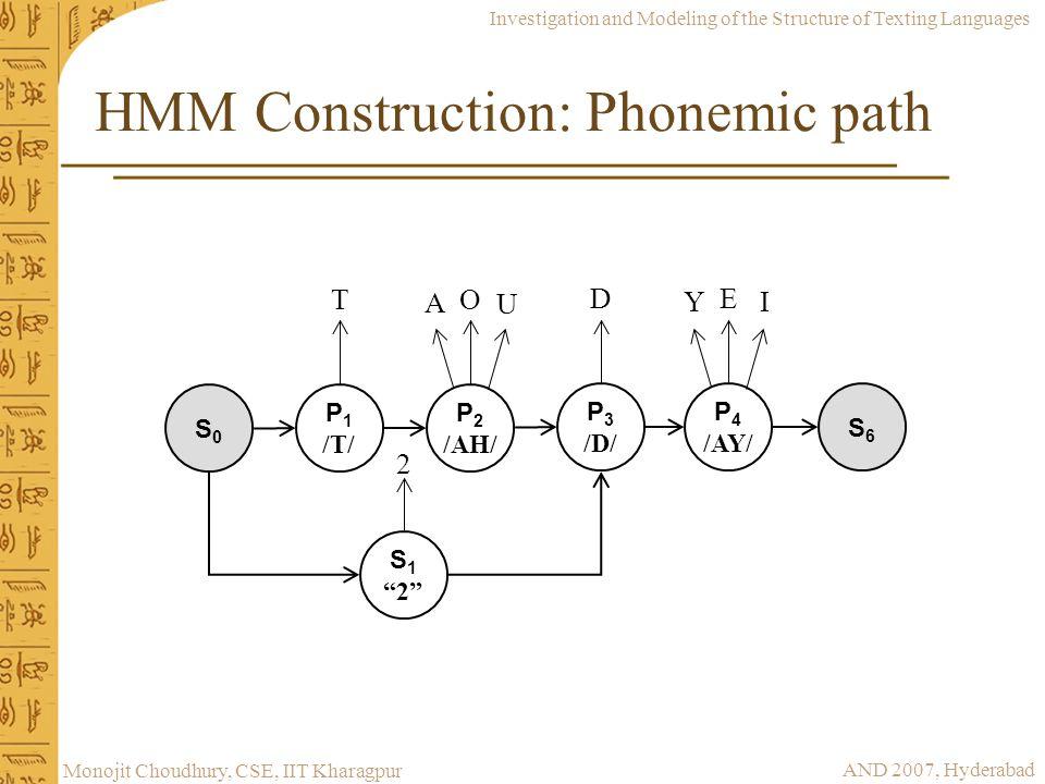 HMM Construction: Phonemic path