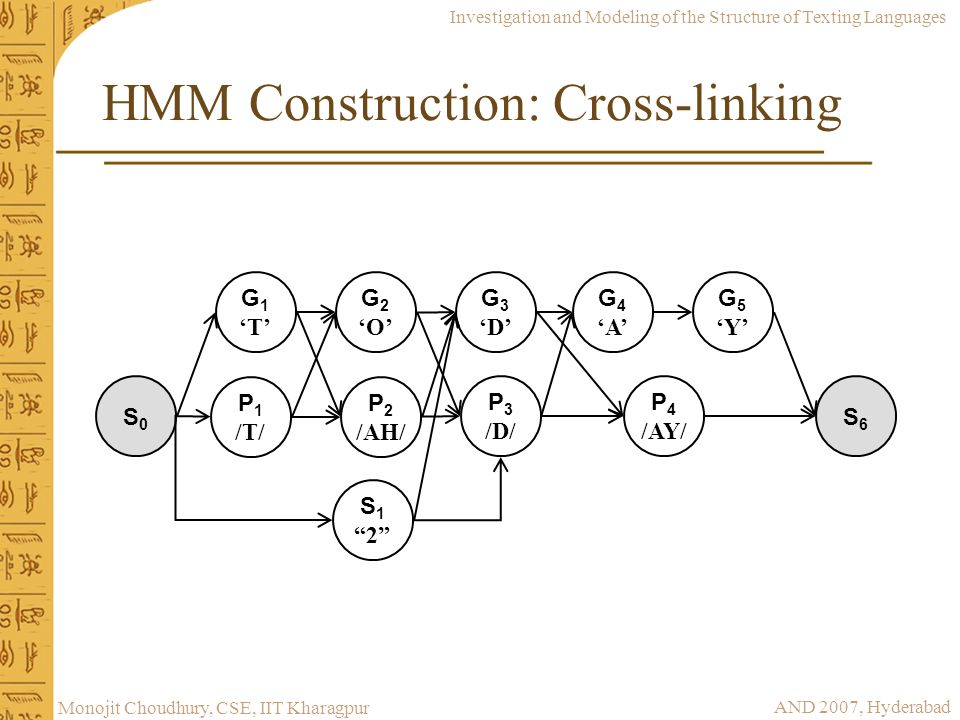 HMM Construction: Cross-linking