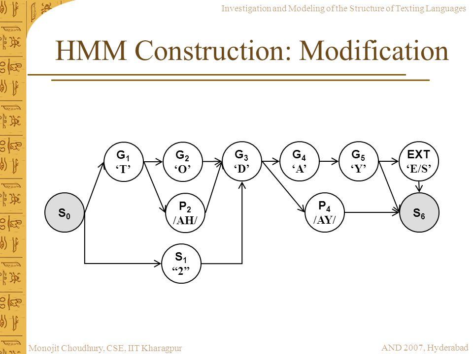 HMM Construction: Modification