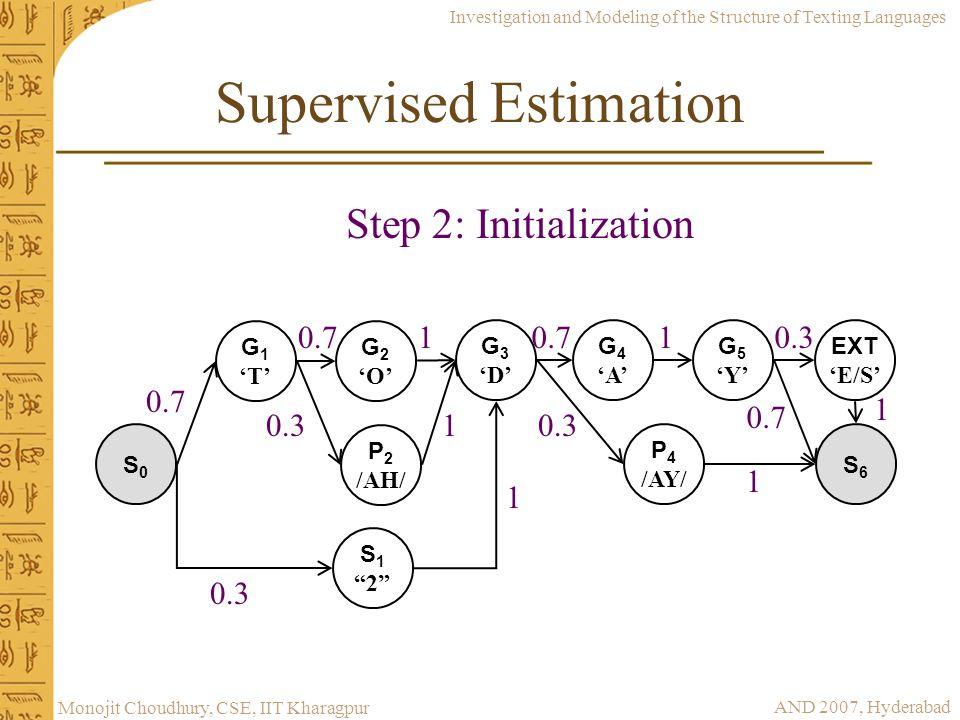 Supervised Estimation