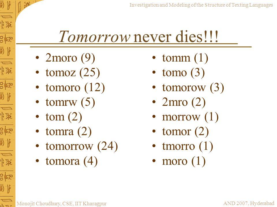 Tomorrow never dies!!! 2moro (9) tomoz (25) tomoro (12) tomrw (5)
