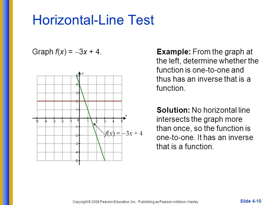 Evaluate d1d16 if d2  Math Homework Answers