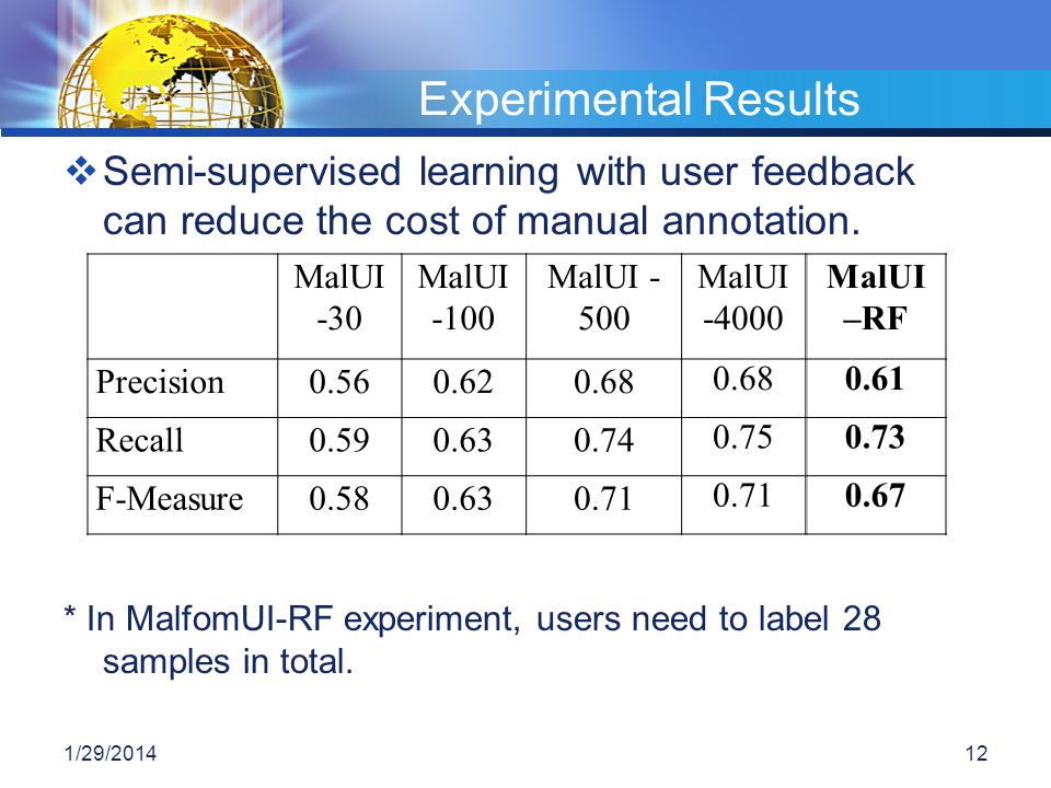 Experimental Results Semi-supervised learning with user feedback can reduce the cost of manual annotation.