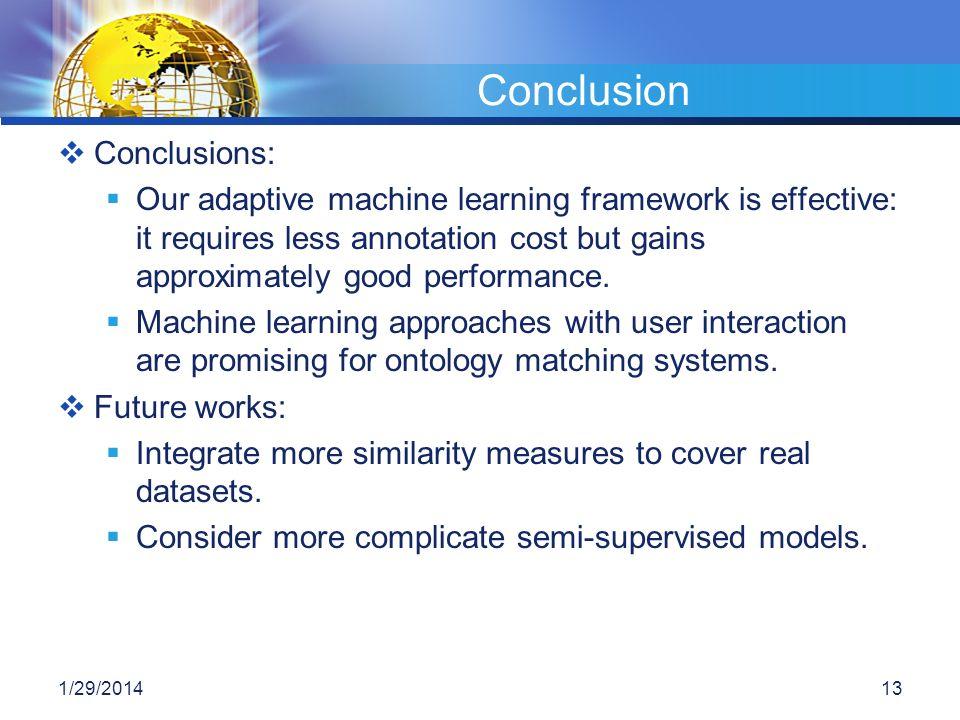 Conclusion Conclusions: