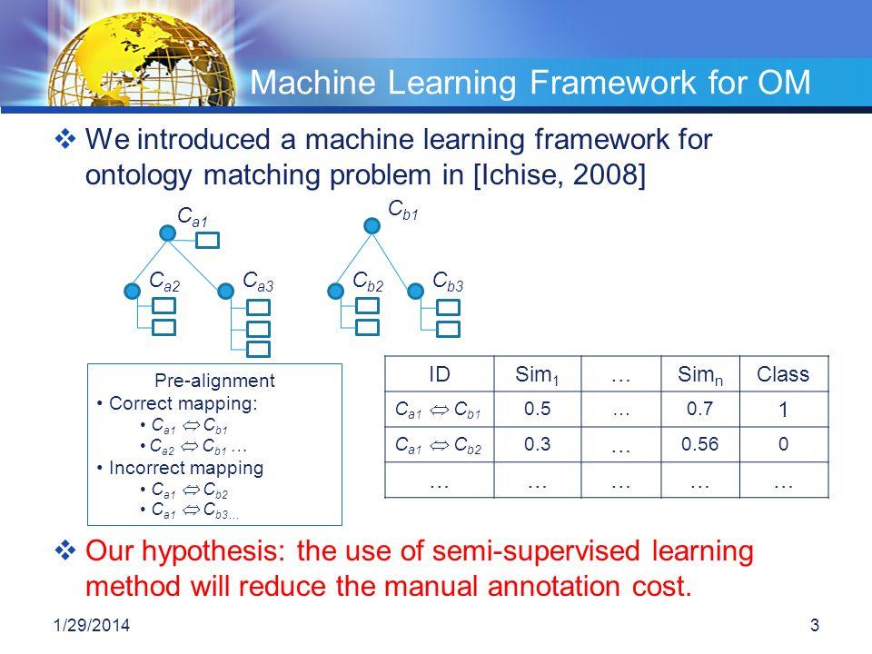 Machine Learning Framework for OM