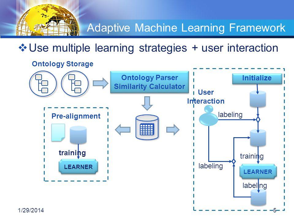 Adaptive Machine Learning Framework